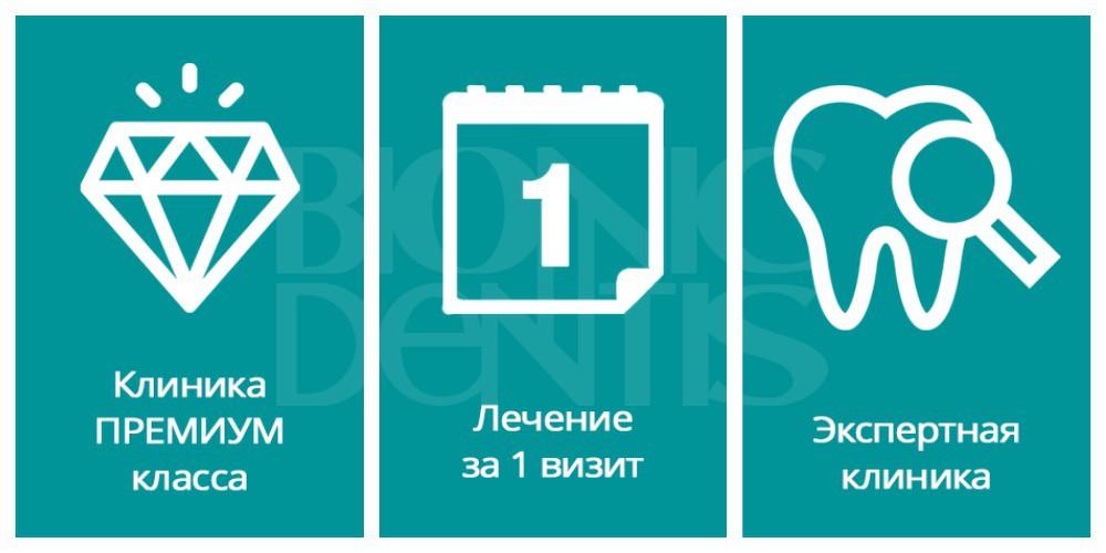 Лечение периодонтита в Москве